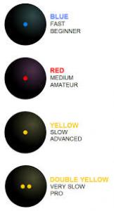 correct squash ball