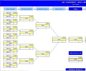 Squash competition knock-out draw