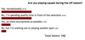 playing squash all year round