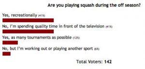 playing squash all year round