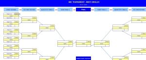 handicap squash tournaments draw